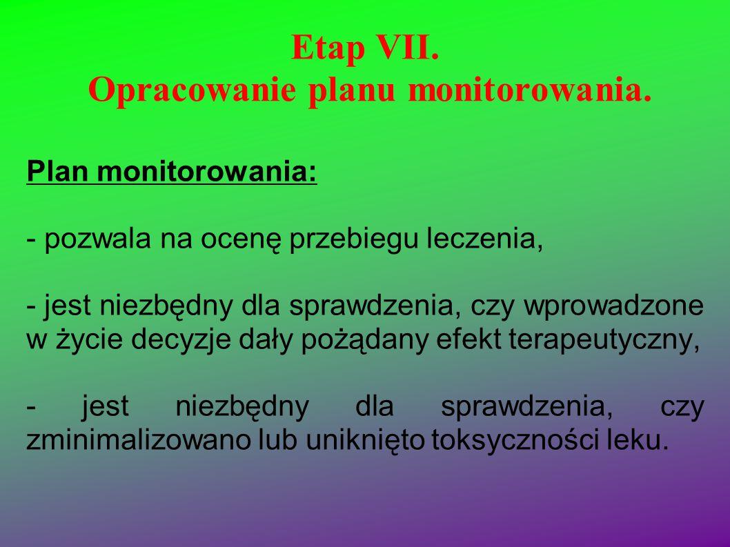 Etap VII. Opracowanie planu monitorowania.