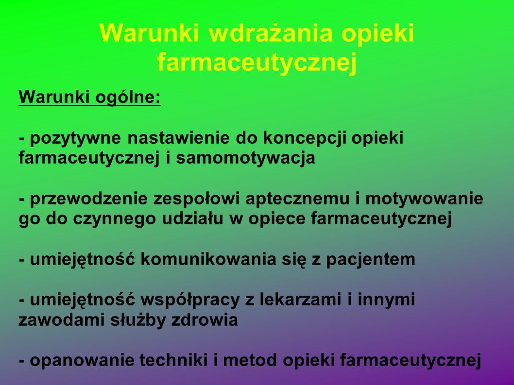 Warunki wdrażania opieki farmaceutycznej