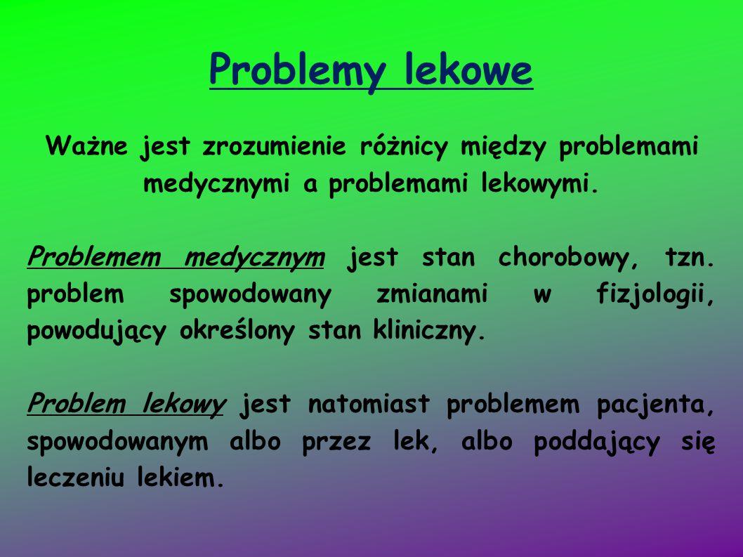 Problemy lekowe Ważne jest zrozumienie różnicy między problemami medycznymi a problemami lekowymi.