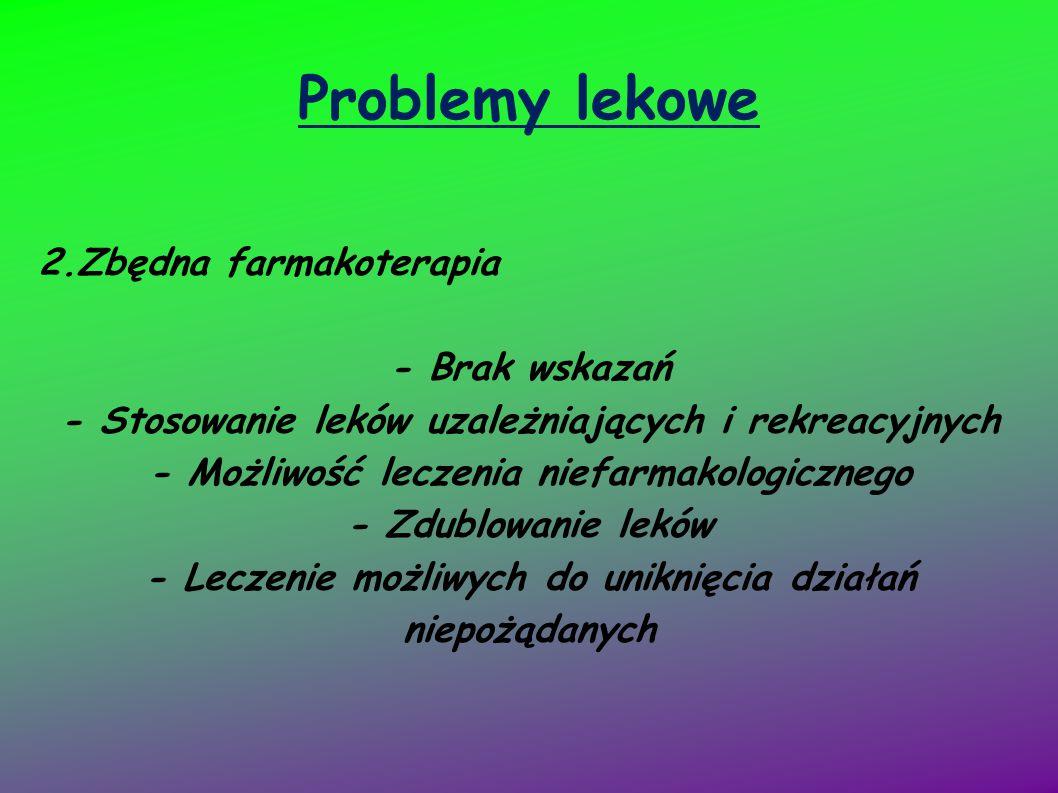 Problemy lekowe 2.Zbędna farmakoterapia - Brak wskazań