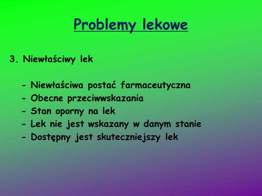 Problemy lekowe 3. Niewłaściwy lek - Niewłaściwa postać farmaceutyczna