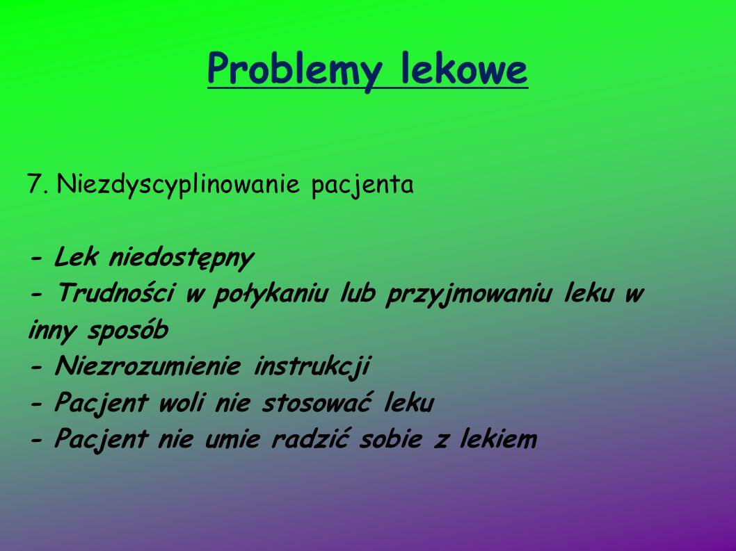 Problemy lekowe 7. Niezdyscyplinowanie pacjenta - Lek niedostępny