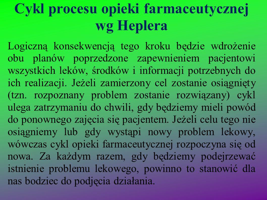 Cykl procesu opieki farmaceutycznej wg Heplera