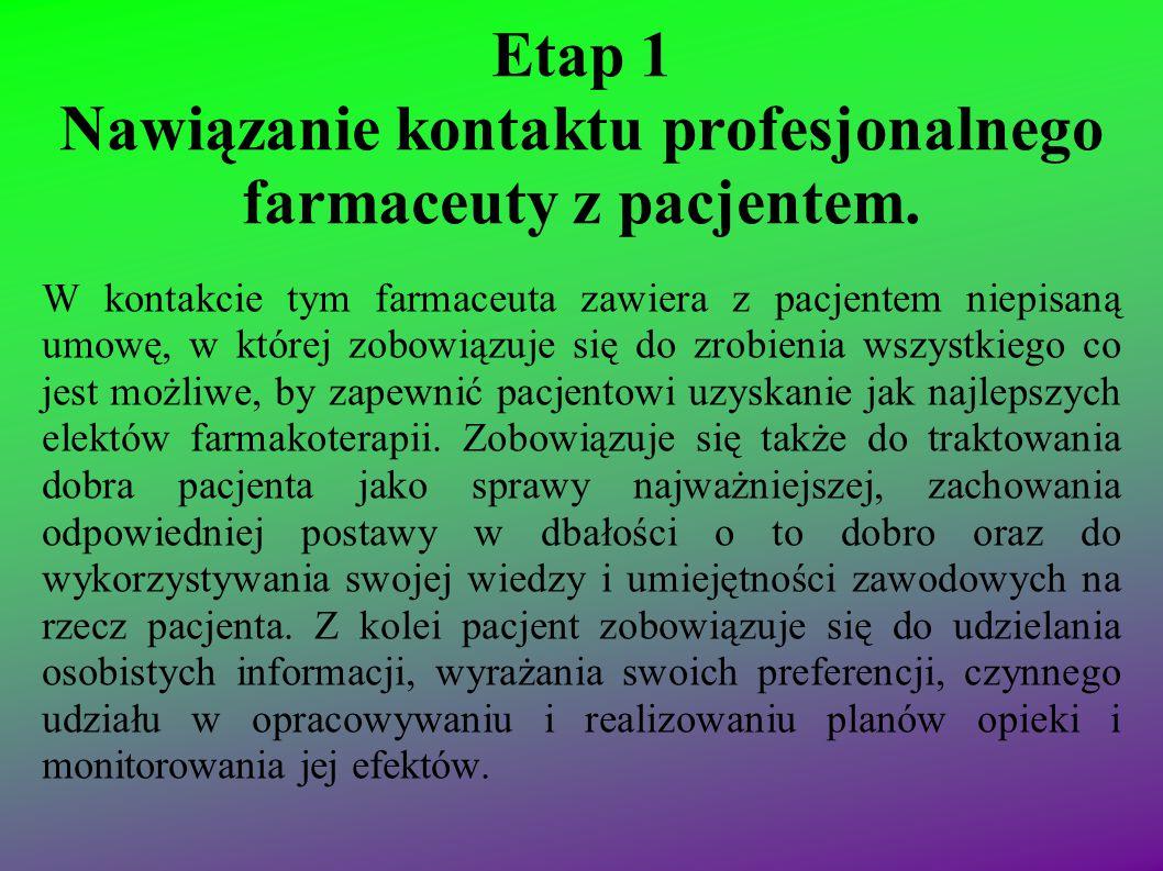 Etap 1 Nawiązanie kontaktu profesjonalnego farmaceuty z pacjentem.