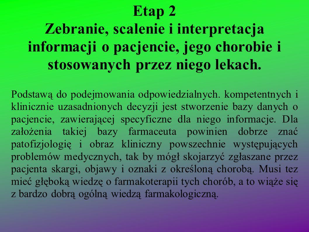 Etap 2 Zebranie, scalenie i interpretacja informacji o pacjencie, jego chorobie i stosowanych przez niego lekach.