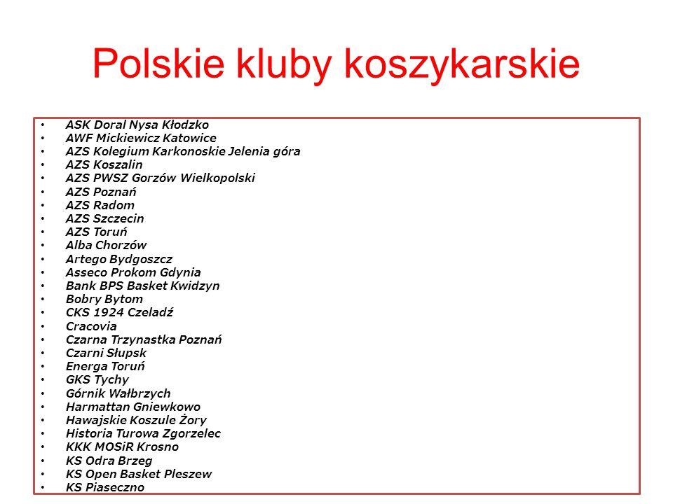 Polskie kluby koszykarskie