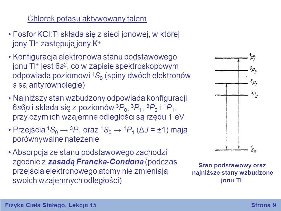 najniższe stany wzbudzone Fizyka Ciała Stałego, Lekcja 15 Strona 9