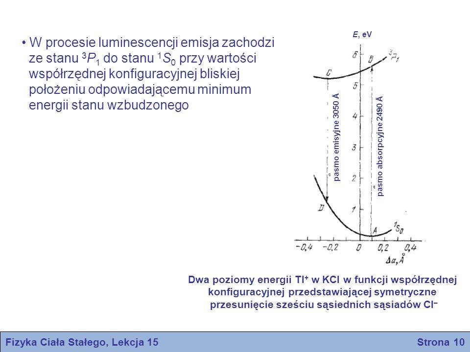 W procesie luminescencji emisja zachodzi