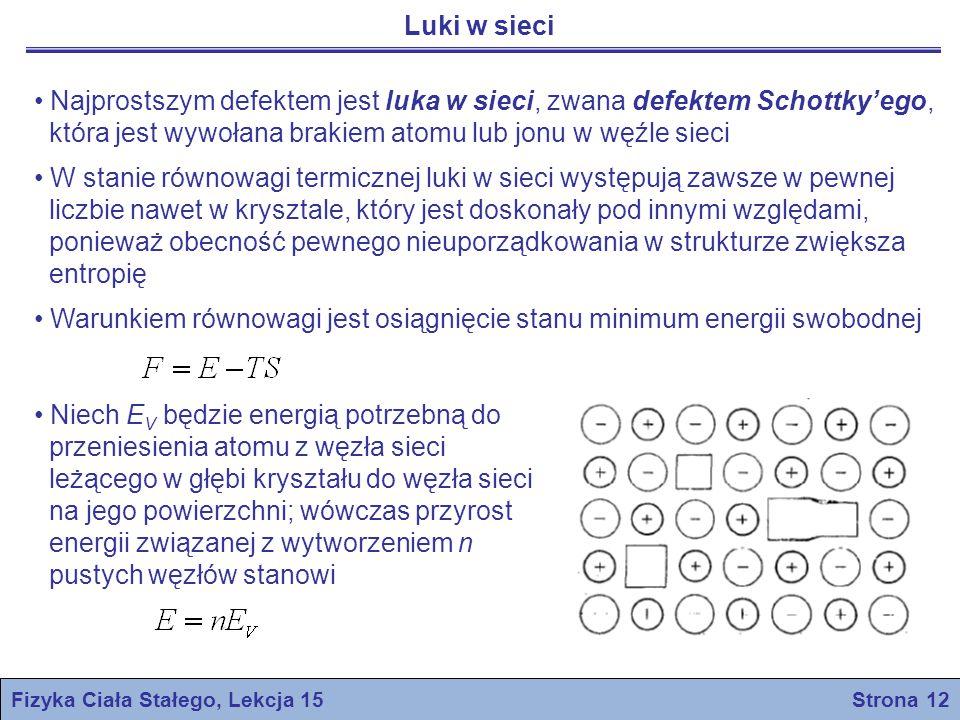 Fizyka Ciała Stałego, Lekcja 15 Strona 12