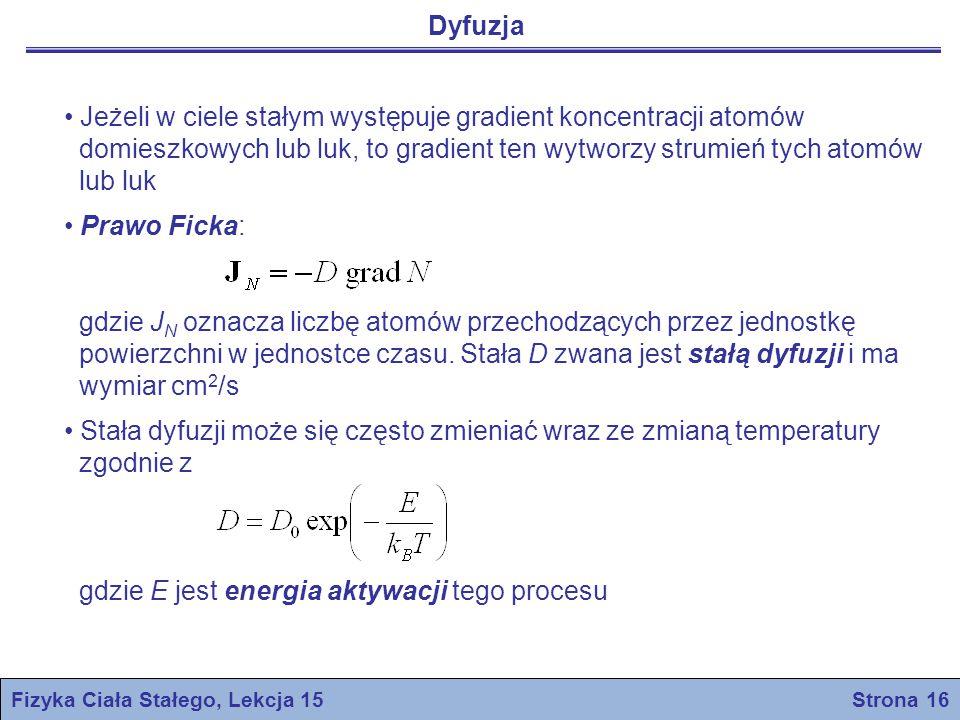 Fizyka Ciała Stałego, Lekcja 15 Strona 16