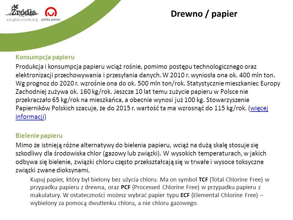 Drewno / papier Konsumpcja papieru