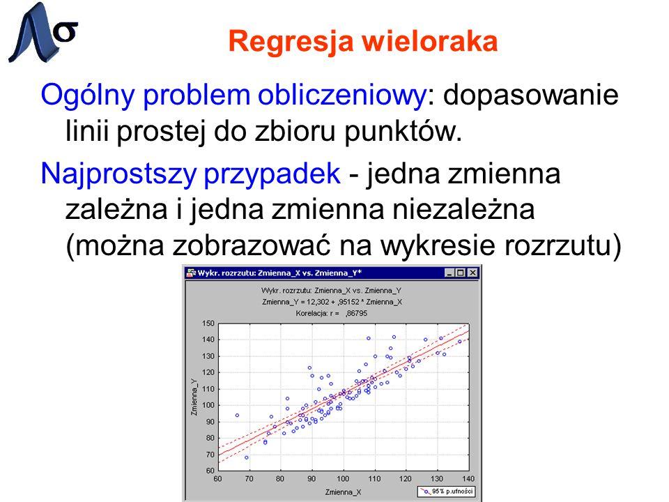 Regresja wieloraka Ogólny problem obliczeniowy: dopasowanie linii prostej do zbioru punktów.