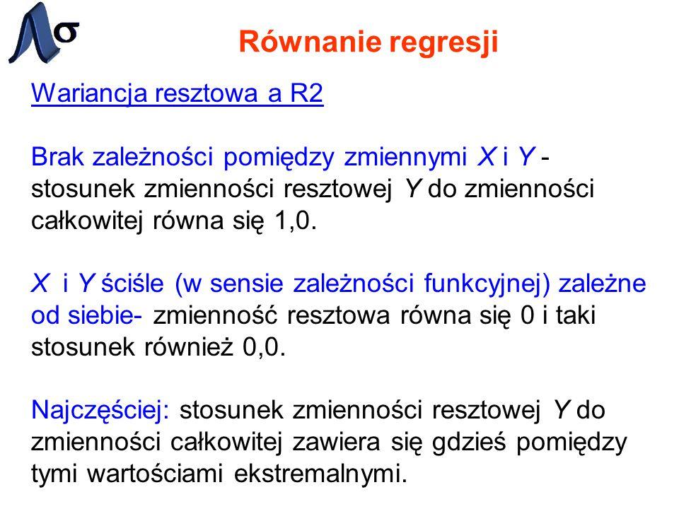 Równanie regresji Wariancja resztowa a R2
