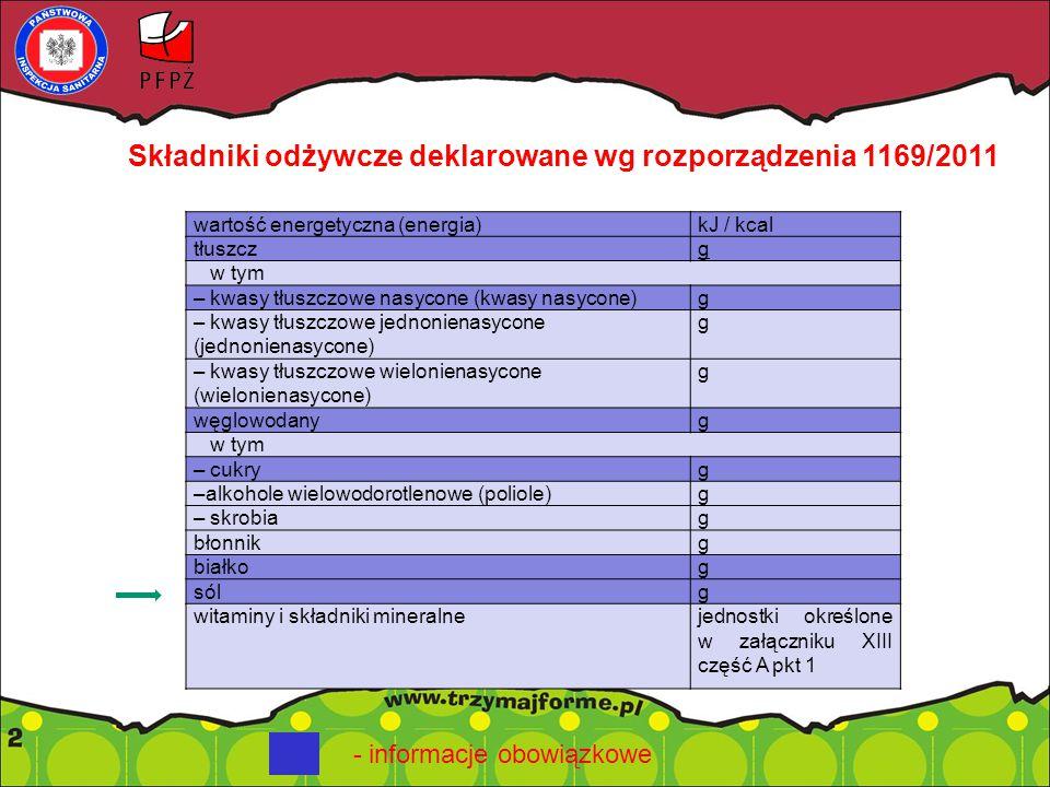 Składniki odżywcze deklarowane wg rozporządzenia 1169/2011