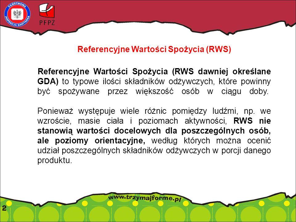 Referencyjne Wartości Spożycia (RWS)