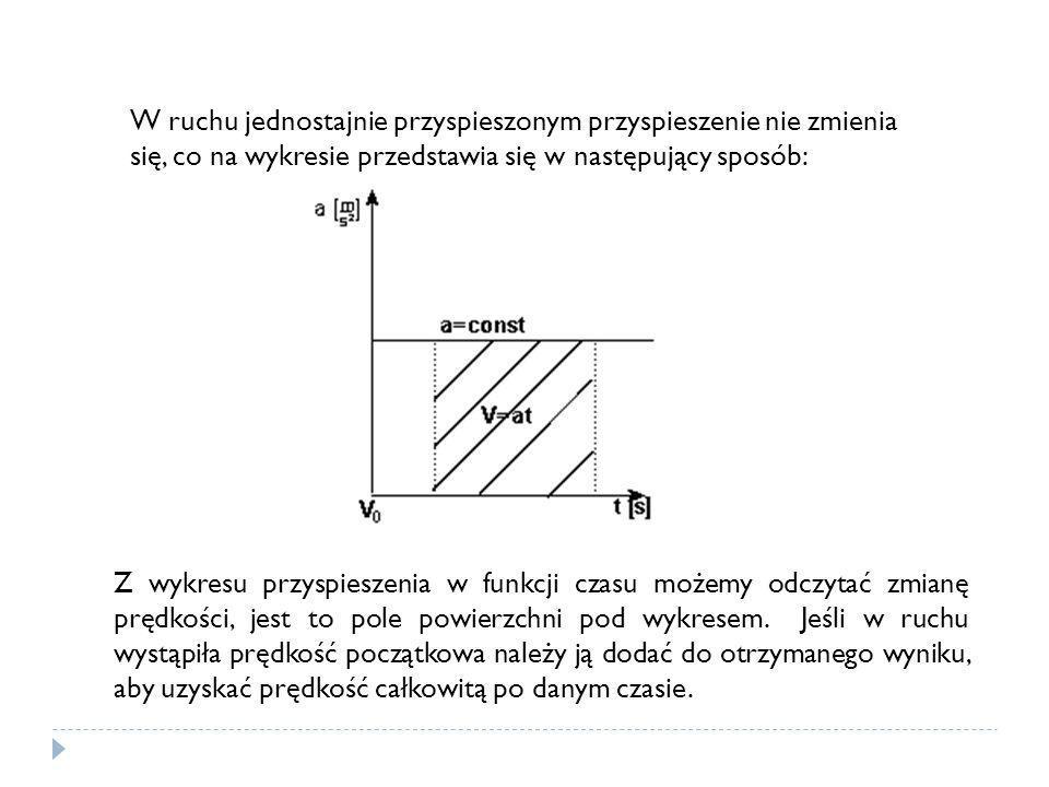 W ruchu jednostajnie przyspieszonym przyspieszenie nie zmienia się, co na wykresie przedstawia się w następujący sposób: