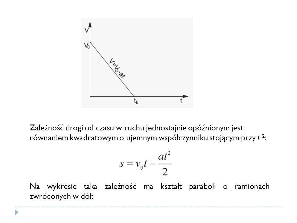 Zależność drogi od czasu w ruchu jednostajnie opóźnionym jest równaniem kwadratowym o ujemnym współczynniku stojącym przy t 2: