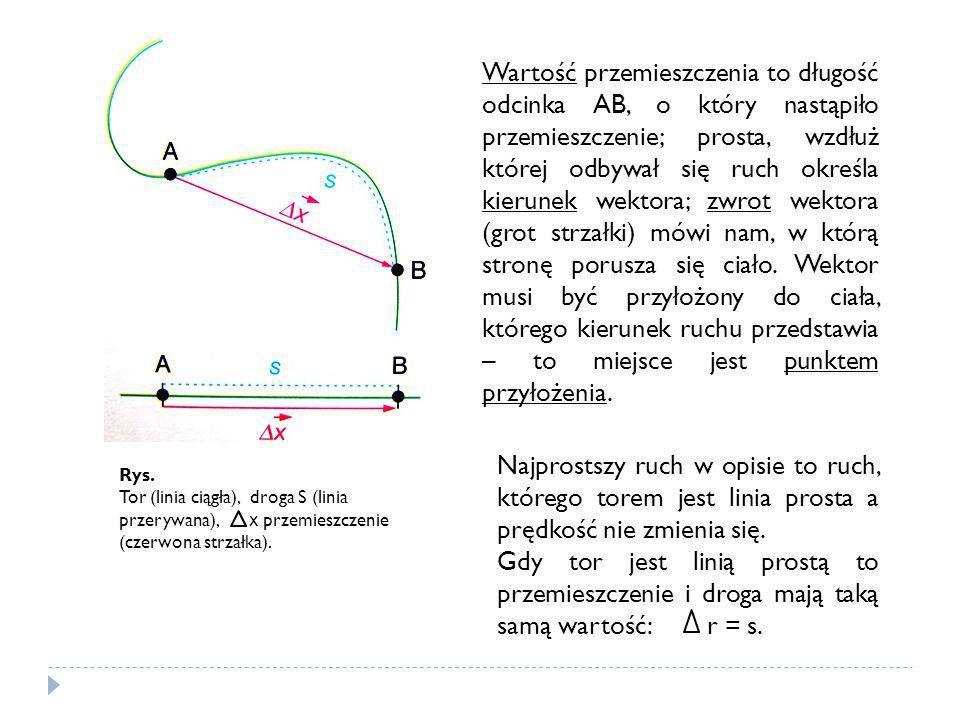 Wartość przemieszczenia to długość odcinka AB, o który nastąpiło przemieszczenie; prosta, wzdłuż której odbywał się ruch określa kierunek wektora; zwrot wektora (grot strzałki) mówi nam, w którą stronę porusza się ciało. Wektor musi być przyłożony do ciała, którego kierunek ruchu przedstawia – to miejsce jest punktem przyłożenia.