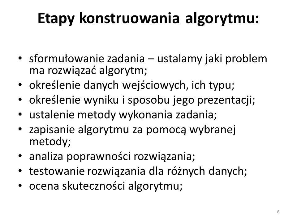 Etapy konstruowania algorytmu: