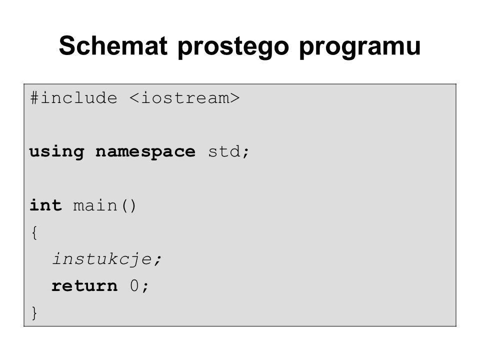 Schemat prostego programu
