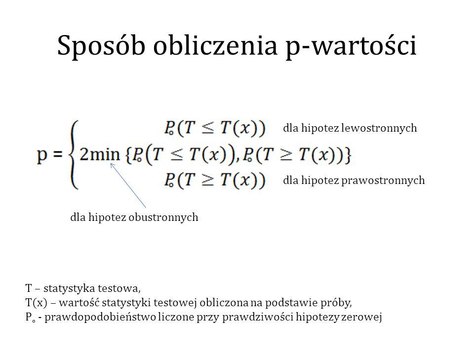 Sposób obliczenia p-wartości