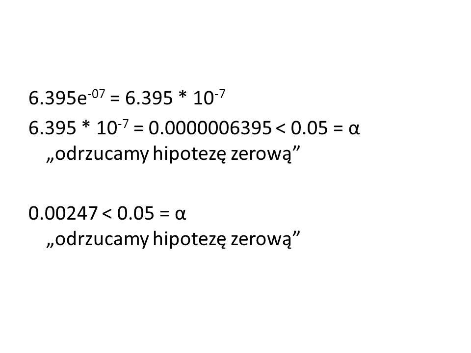 """6.395e-07 = 6.395 * 10-7 6.395 * 10-7 = 0.0000006395 < 0.05 = α """"odrzucamy hipotezę zerową 0.00247 < 0.05 = α """"odrzucamy hipotezę zerową"""