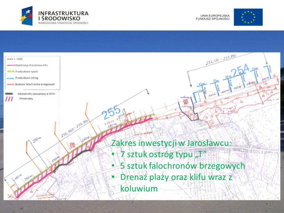 Zakres inwestycji w Jarosławcu:
