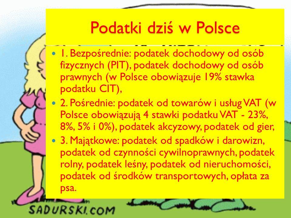Podatki dziś w Polsce