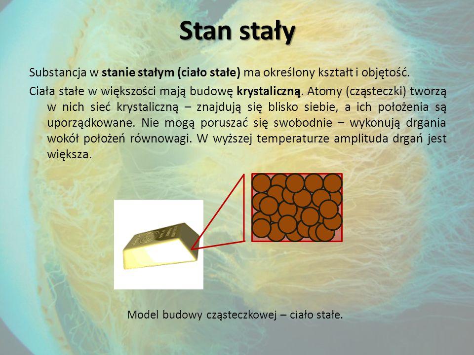 Model budowy cząsteczkowej – ciało stałe.