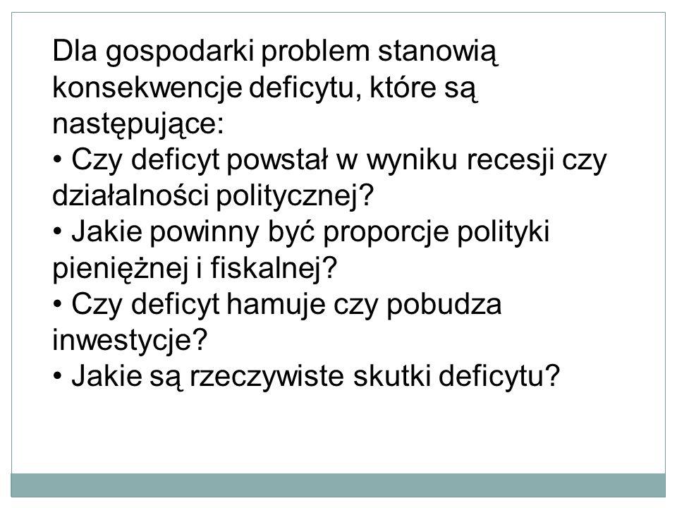Dla gospodarki problem stanowią konsekwencje deficytu, które są następujące:
