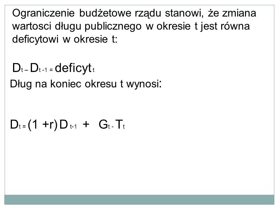 Dt – Dt -1 = deficyt t Dt = (1 +r) D t-1 + Gt - Tt