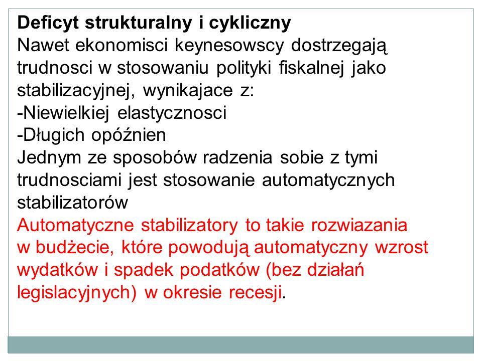 Deficyt strukturalny i cykliczny