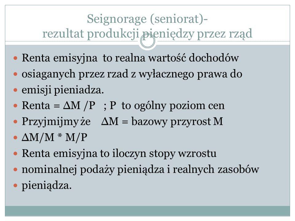 Seignorage (seniorat)- rezultat produkcji pieniędzy przez rząd