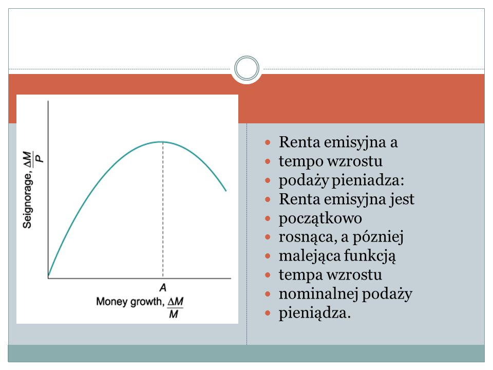 Renta emisyjna a tempo wzrostu. podaży pieniadza: Renta emisyjna jest. początkowo. rosnąca, a pózniej.