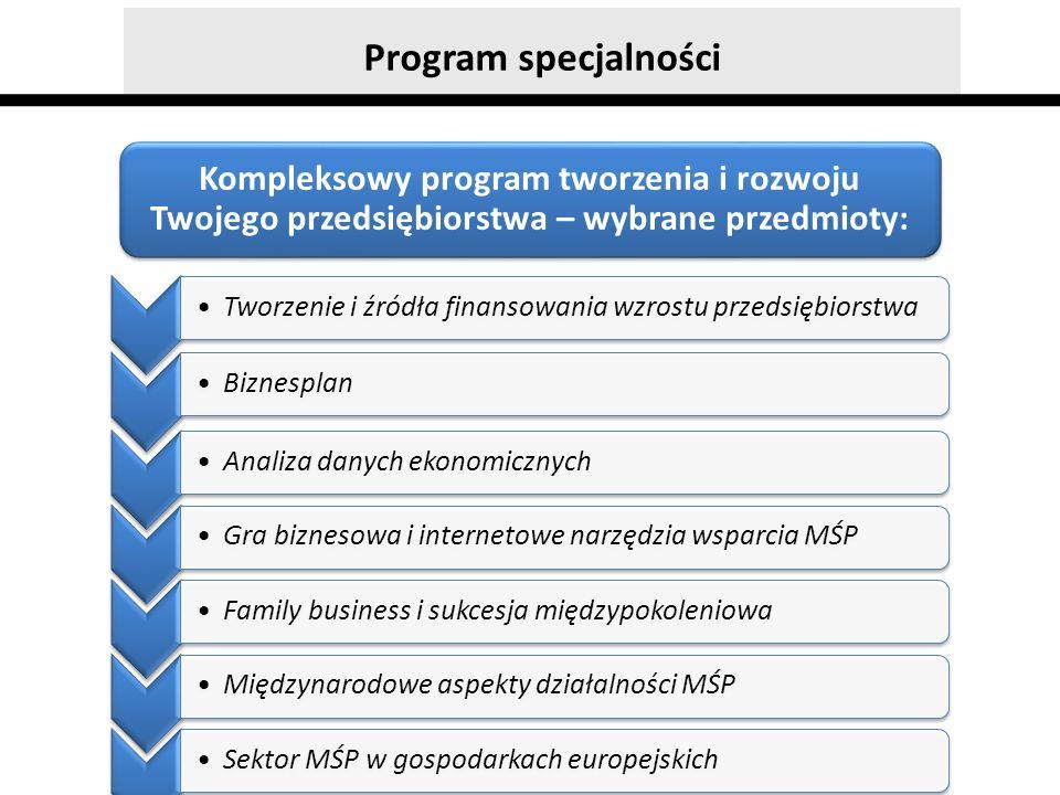 Program specjalności Kompleksowy program tworzenia i rozwoju Twojego przedsiębiorstwa – wybrane przedmioty: