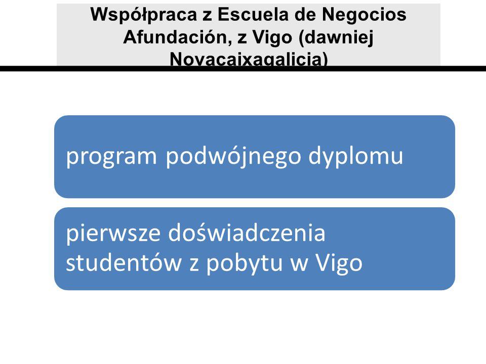 Współpraca z Escuela de Negocios Afundación, z Vigo (dawniej Novacaixagalicia)