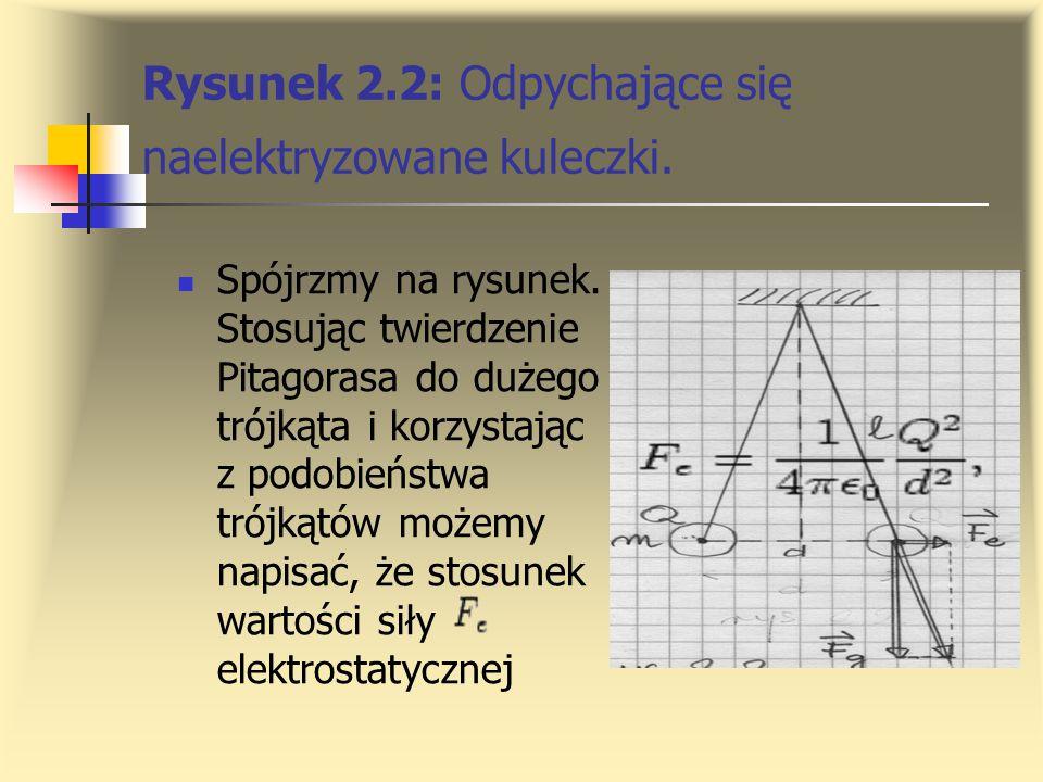 Rysunek 2.2: Odpychające się naelektryzowane kuleczki.