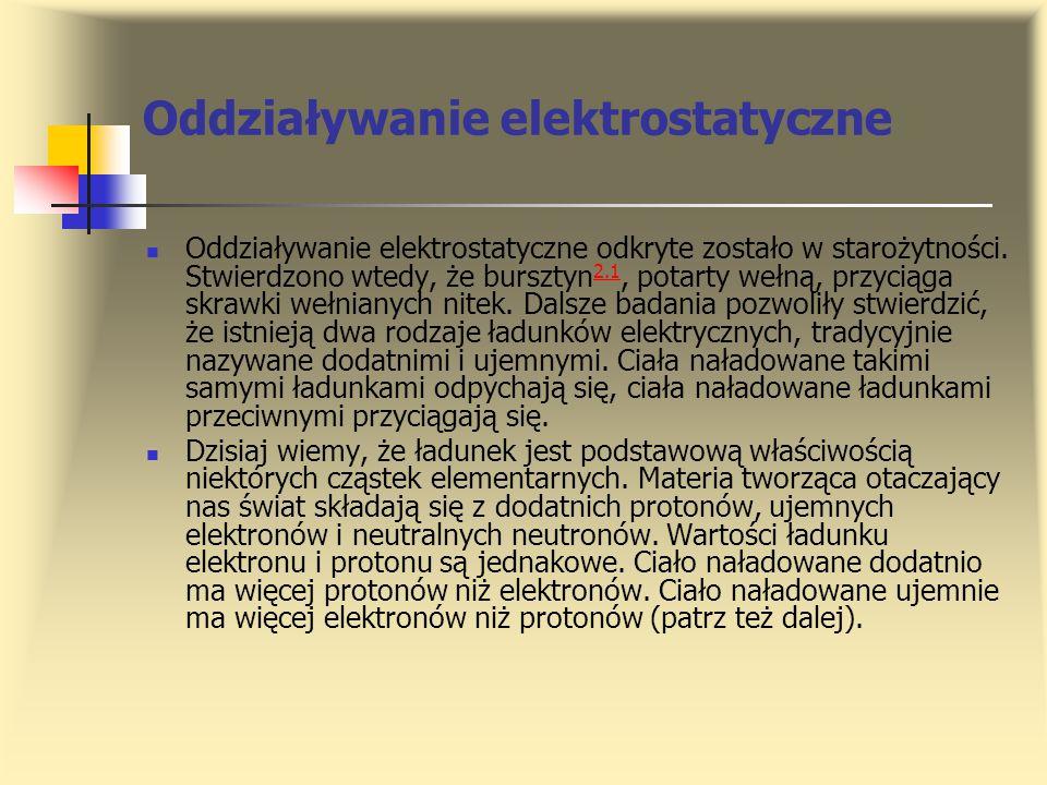 Oddziaływanie elektrostatyczne