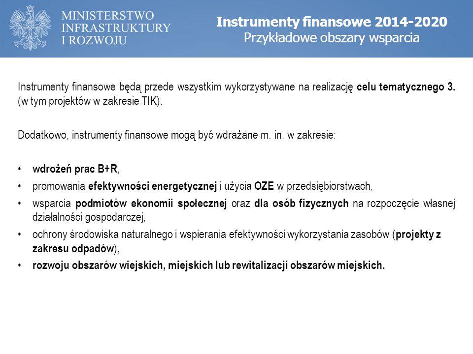 Instrumenty finansowe 2014-2020