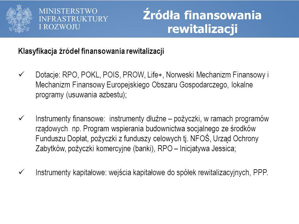 Źródła finansowania rewitalizacji