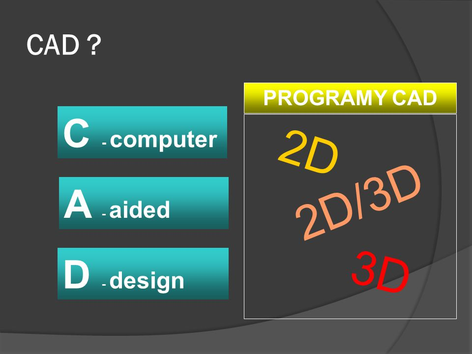2D 2D/3D 3D C - computer A - aided D - design CAD PROGRAMY CAD
