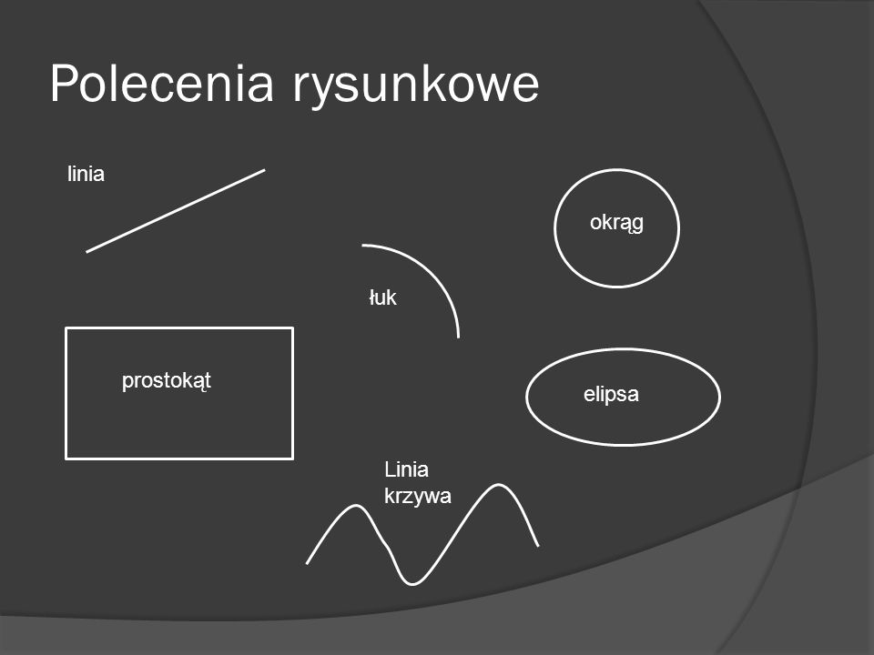 Polecenia rysunkowe linia okrąg łuk prostokąt elipsa Linia krzywa