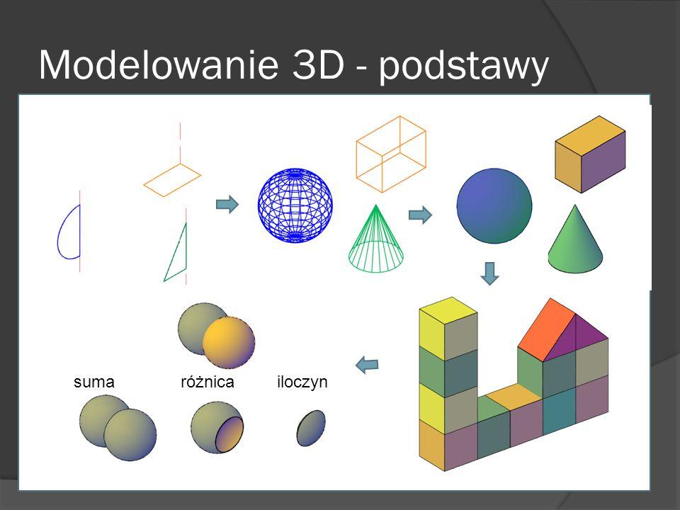Modelowanie 3D - podstawy