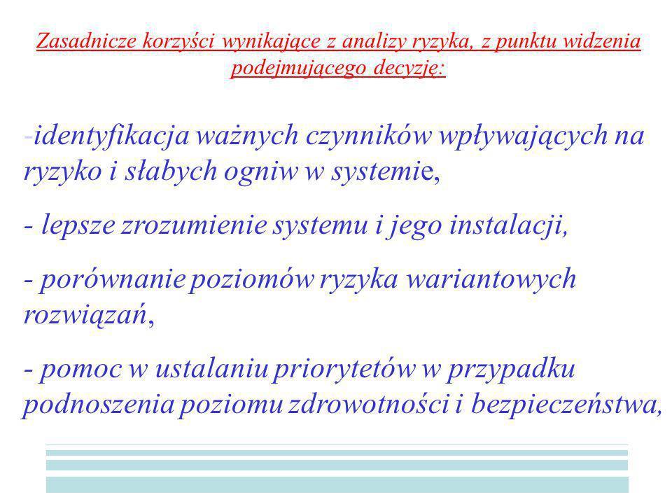 - lepsze zrozumienie systemu i jego instalacji,