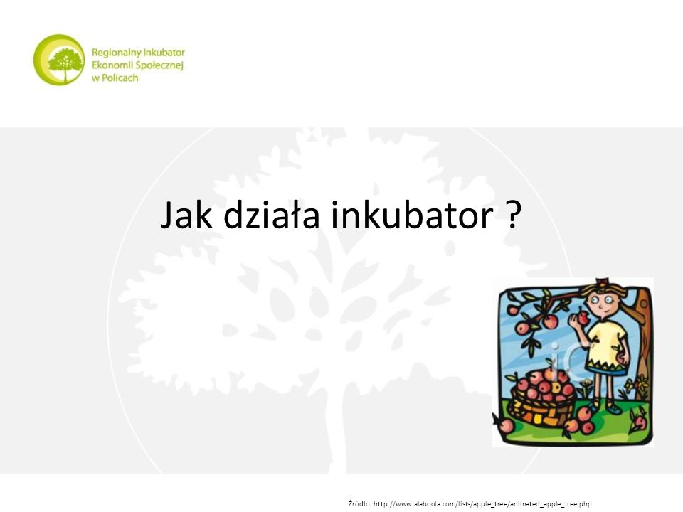 Jak działa inkubator Źródło: http://www.alaboola.com/lists/apple_tree/animated_apple_tree.php