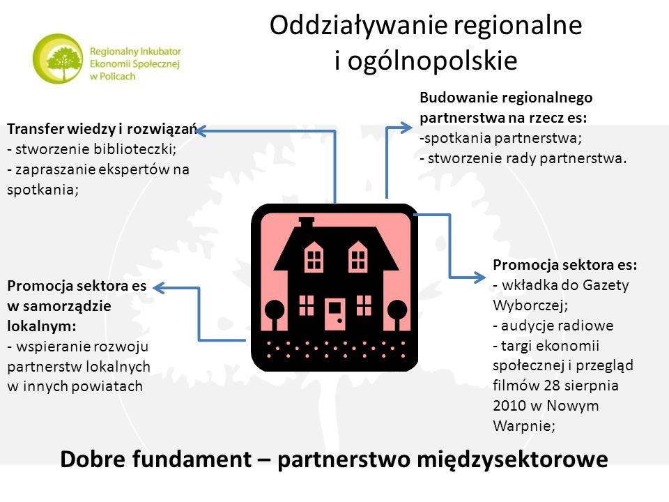Oddziaływanie regionalne i ogólnopolskie