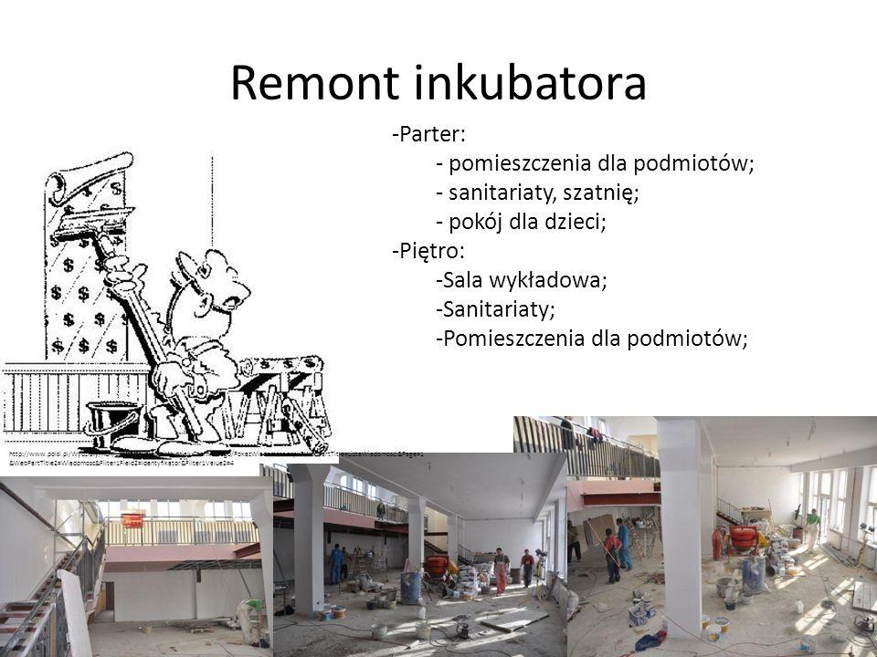 Remont inkubatora Parter: - pomieszczenia dla podmiotów;