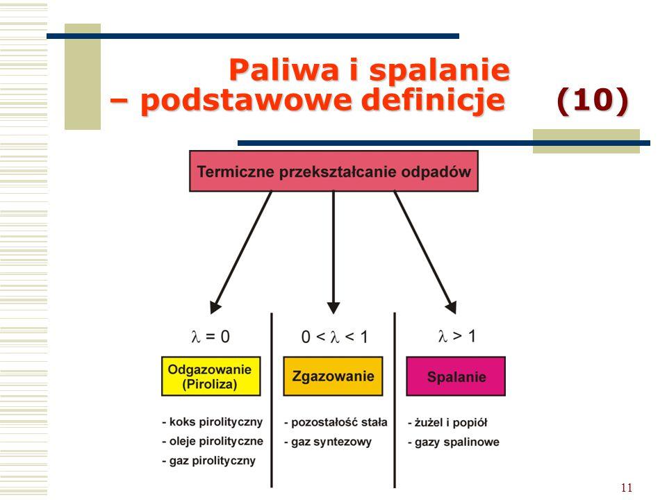 Paliwa i spalanie – podstawowe definicje (10)