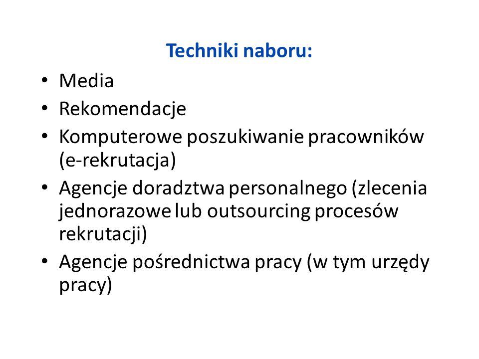 Techniki naboru: Media. Rekomendacje. Komputerowe poszukiwanie pracowników (e-rekrutacja)