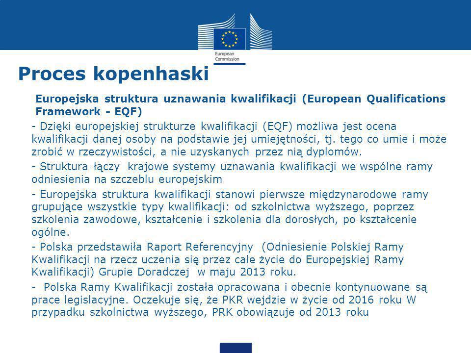 Proces kopenhaski Europejska struktura uznawania kwalifikacji (European Qualifications Framework - EQF)